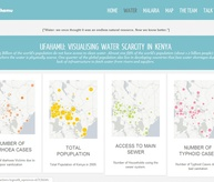 Data visualization of water and related diseases in Kenya